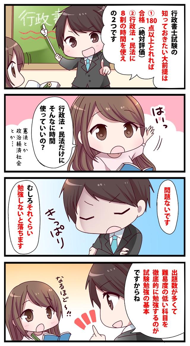 【マンガ】行政書士試験の大前提